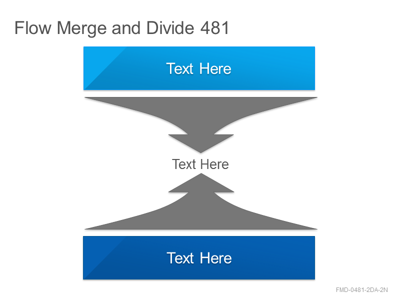 Flow Merge and Divide 481
