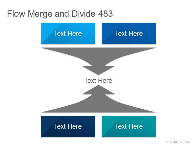 Flow Merge and Divide 483