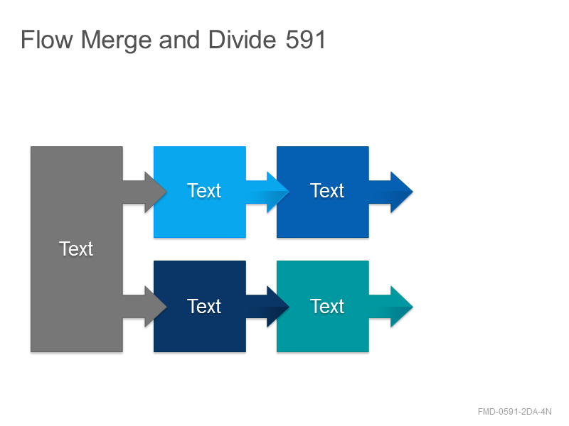 Flow Merge and Divide 591