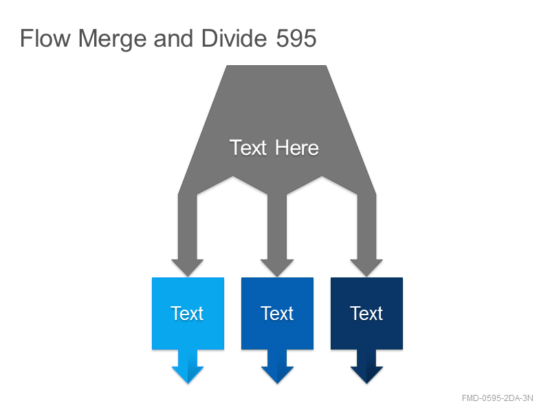Flow Merge and Divide 595