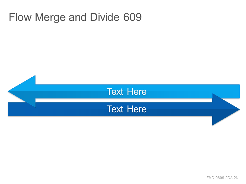 Flow Merge and Divide 609