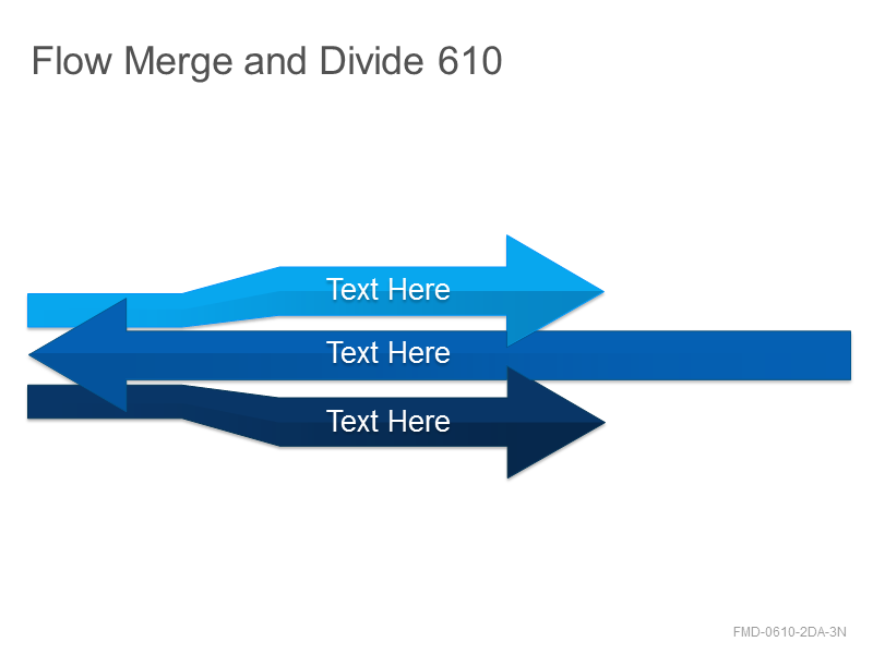 Flow Merge and Divide 610