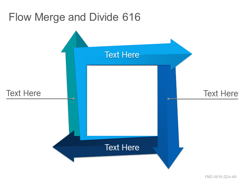 Flow Merge and Divide 616