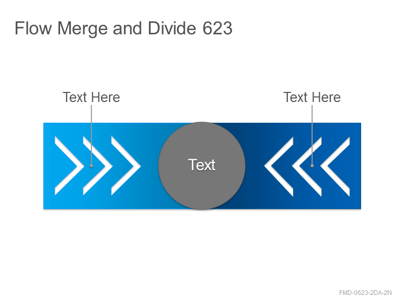 Flow Merge and Divide 623