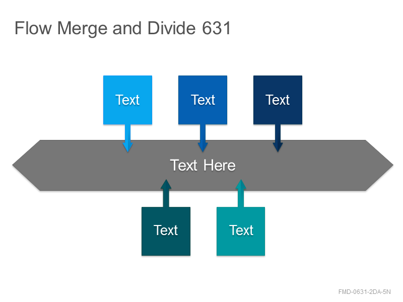 Flow Merge and Divide 631