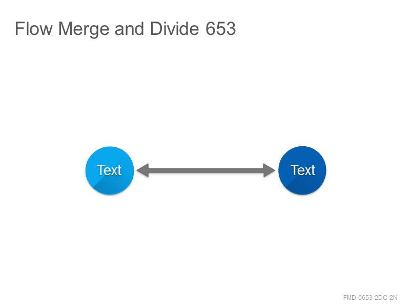Flow Merge and Divide 653