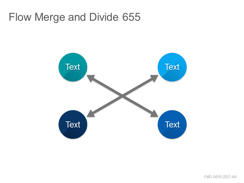 Flow Merge and Divide 655