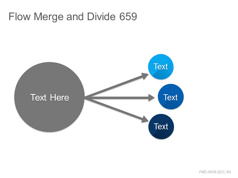 Flow Merge and Divide 659