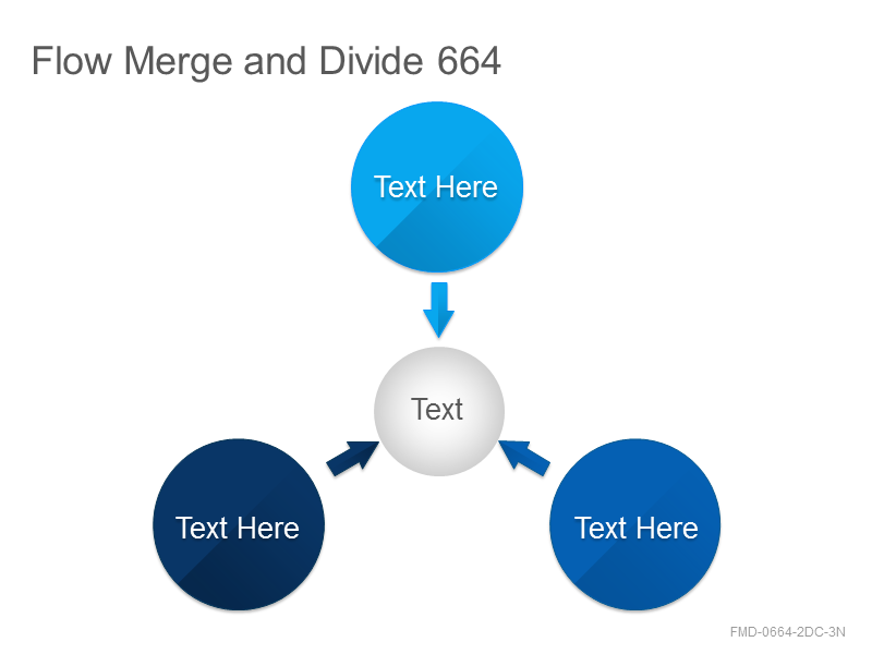 Flow Merge and Divide 664