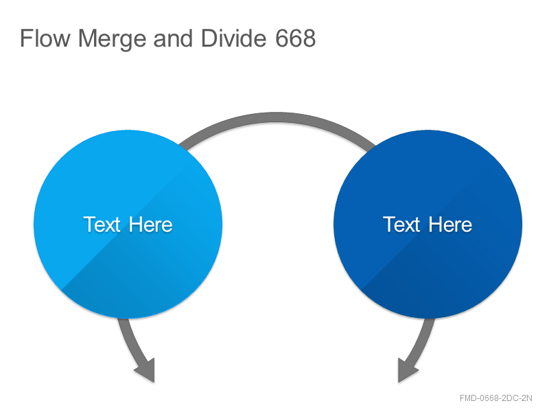 Flow Merge and Divide 668