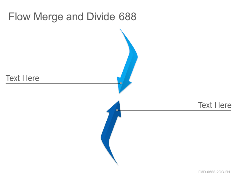 Flow Merge and Divide 688