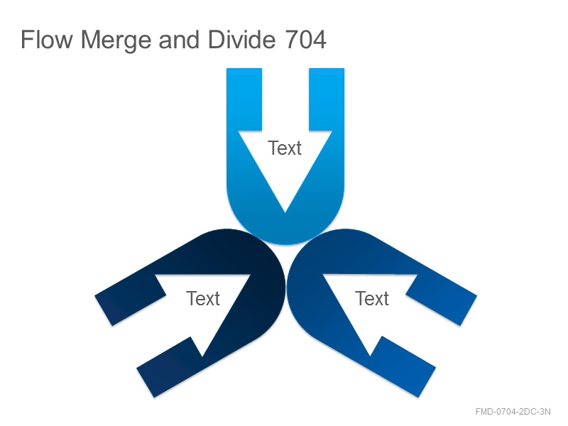 Flow Merge and Divide 704
