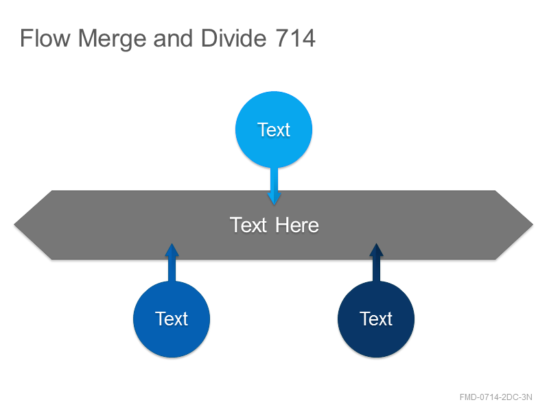 Flow Merge and Divide 714