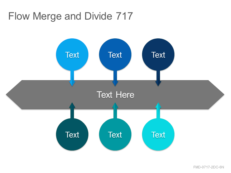 Flow Merge and Divide 717