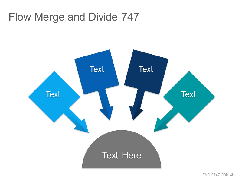 Flow Merge and Divide 747