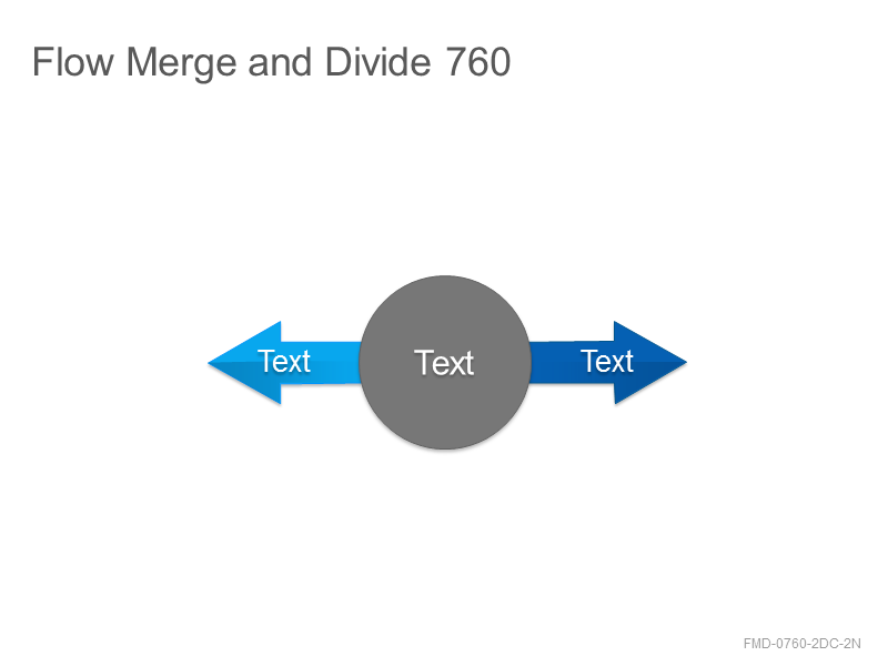 Flow Merge and Divide 760
