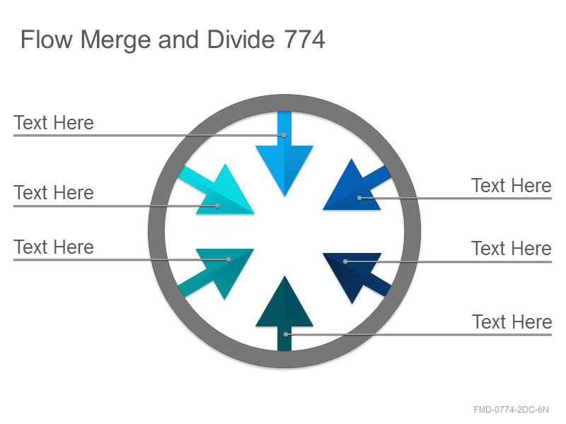Flow Merge and Divide 774
