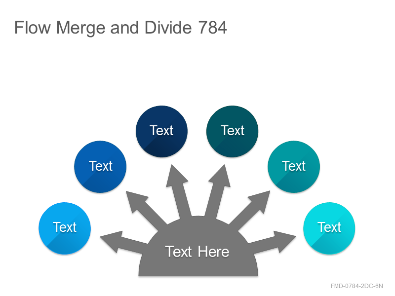 Flow Merge and Divide 784