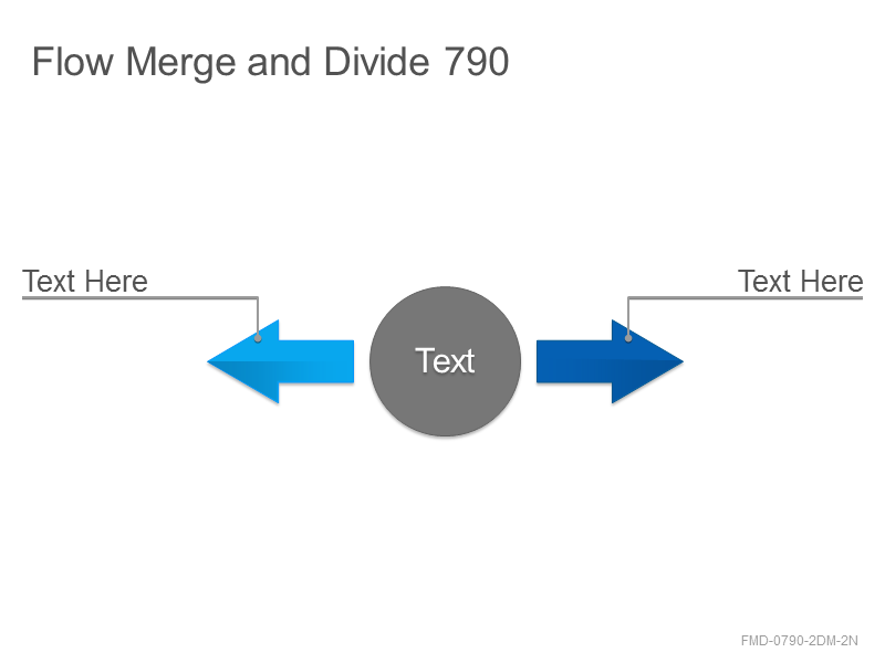 Flow Merge and Divide 790
