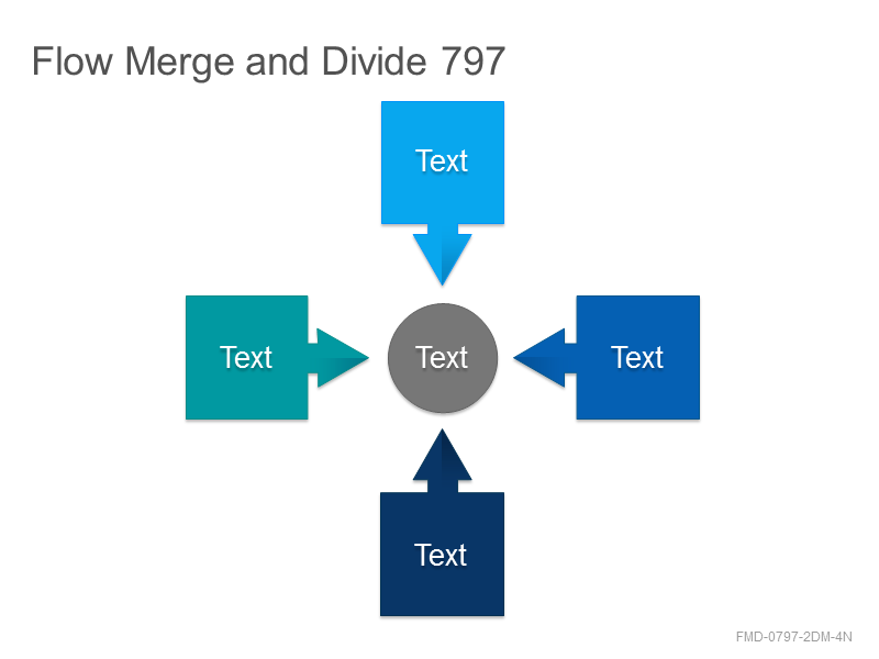 Flow Merge and Divide 797