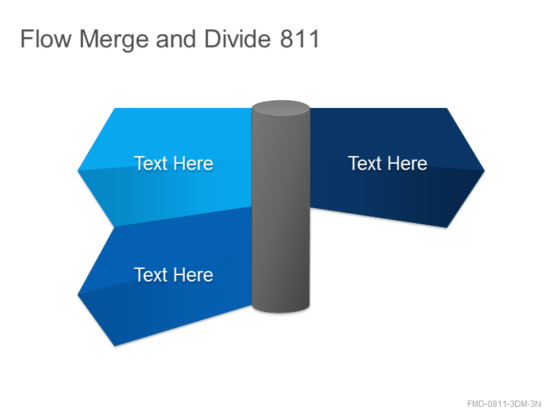 Flow Merge and Divide 811