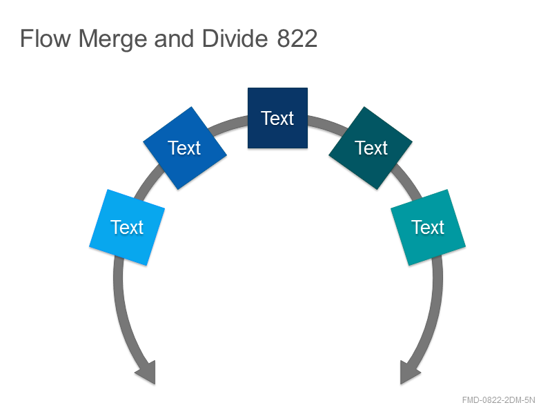 Flow Merge and Divide 822