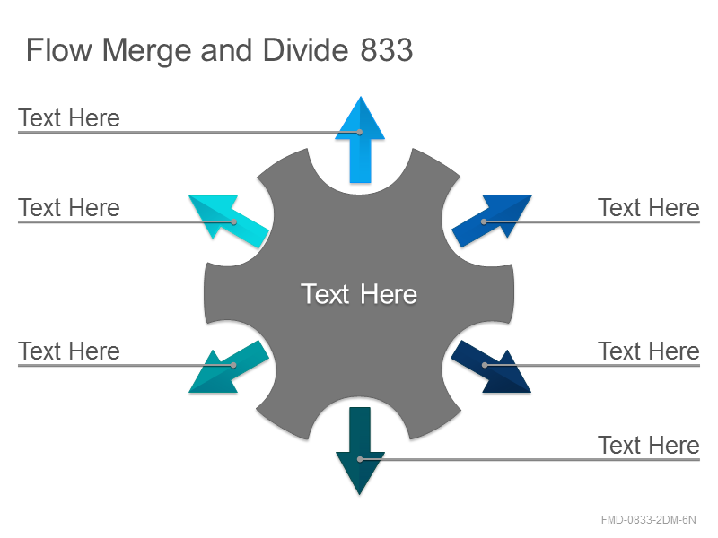 Flow Merge and Divide 833