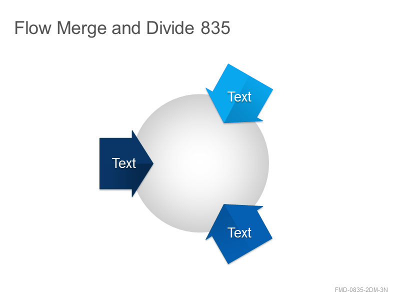 Flow Merge and Divide 835