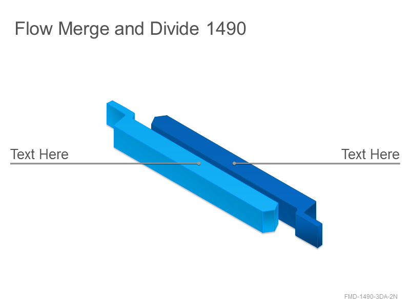 Flow Merge and Divide 1490