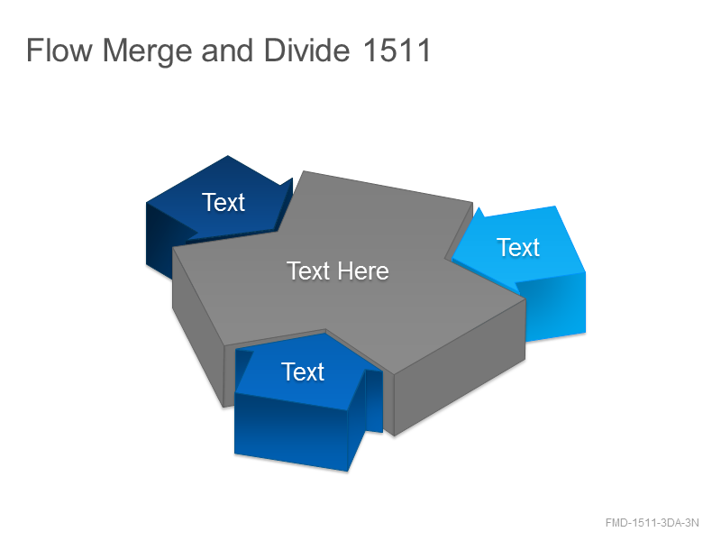 Flow Merge and Divide 1511