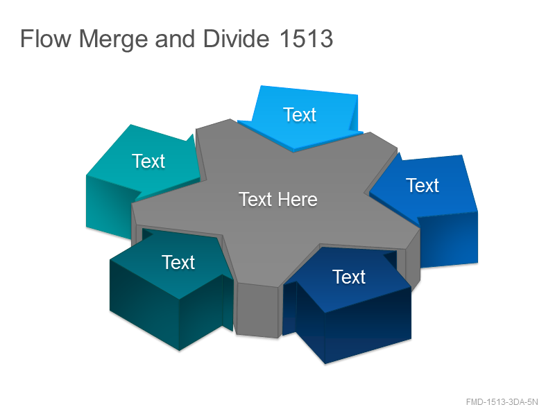 Flow Merge and Divide 1513