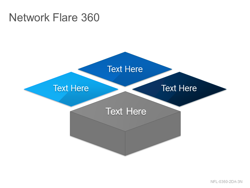 Network Flare 360
