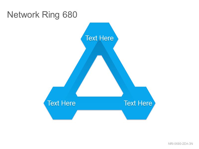 Network Ring 680