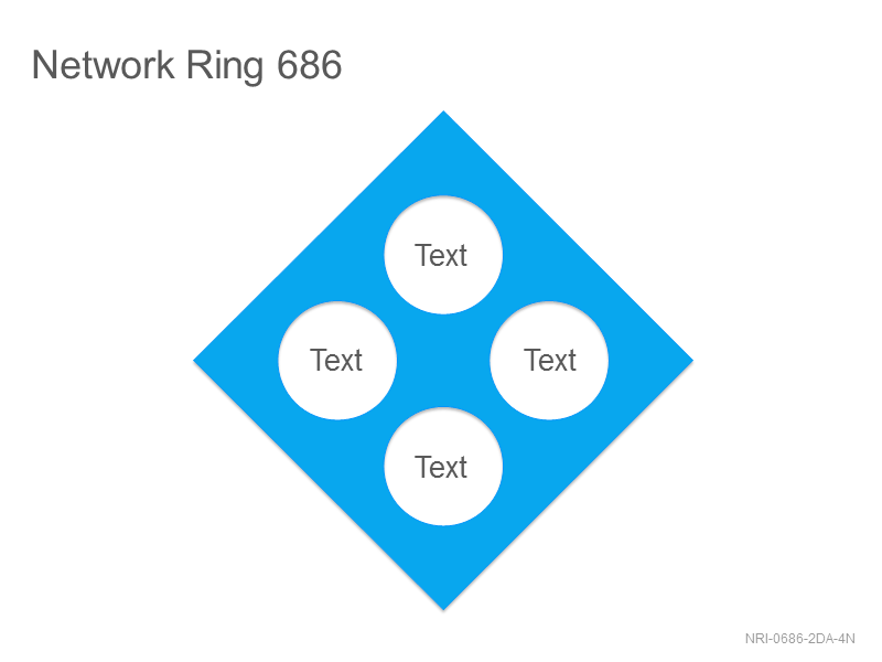 Network Ring 686