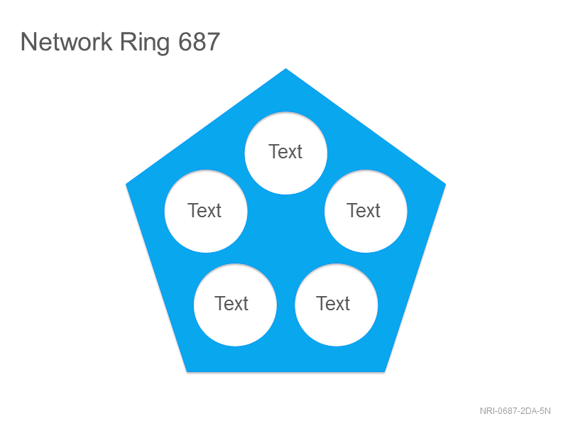 Network Ring 687