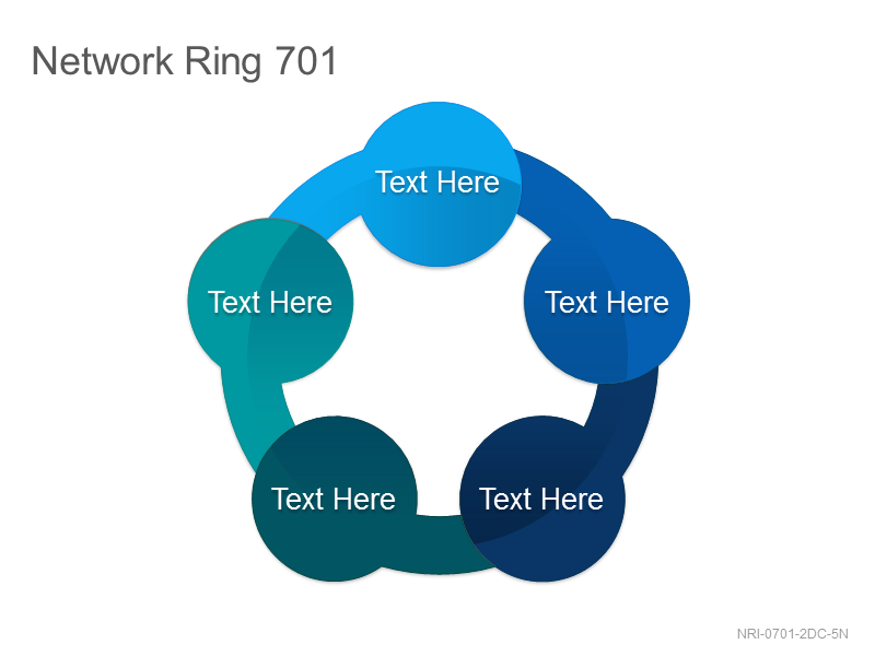 Network Ring 701