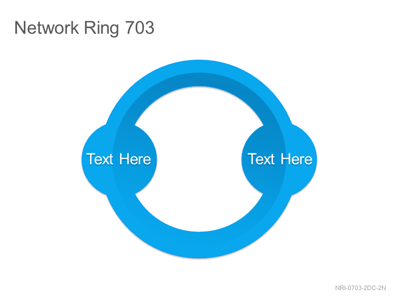 Network Ring 703