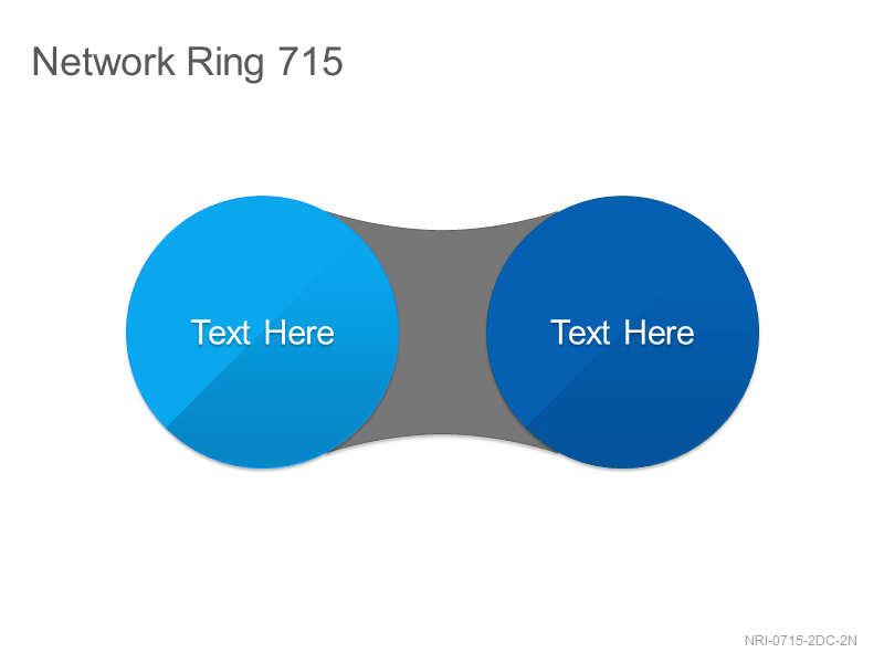 Network Ring 715