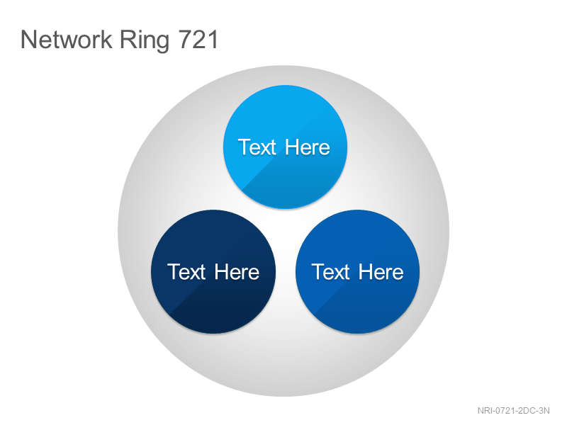 Network Ring 721