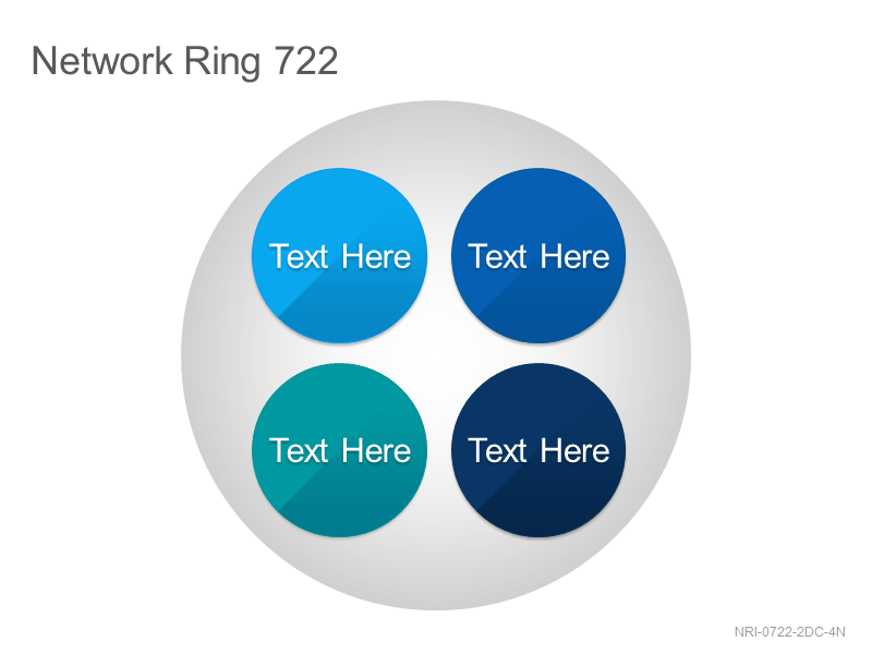 Network Ring 722