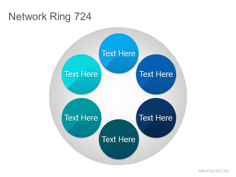 Network Ring 724