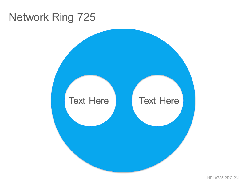 Network Ring 725