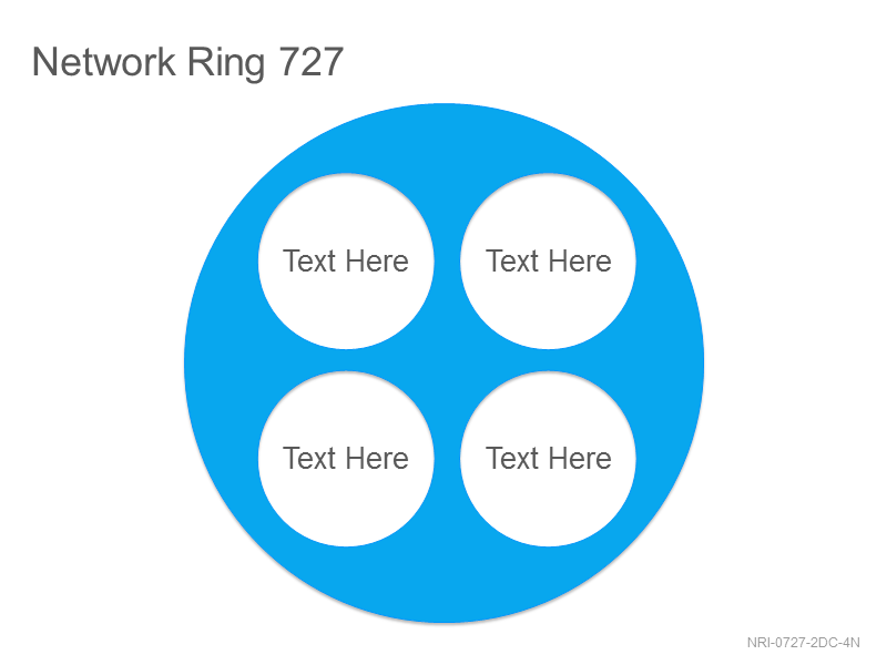 Network Ring 727