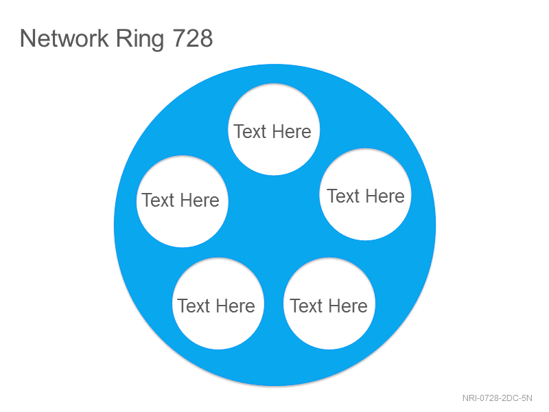 Network Ring 728