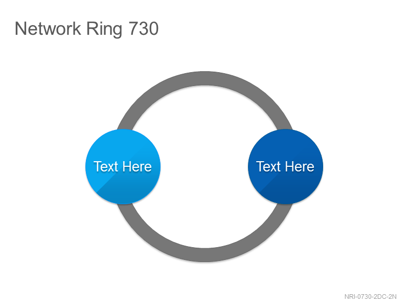 Network Ring 730