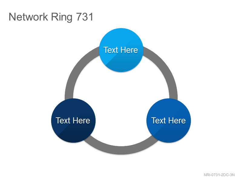 Network Ring 731