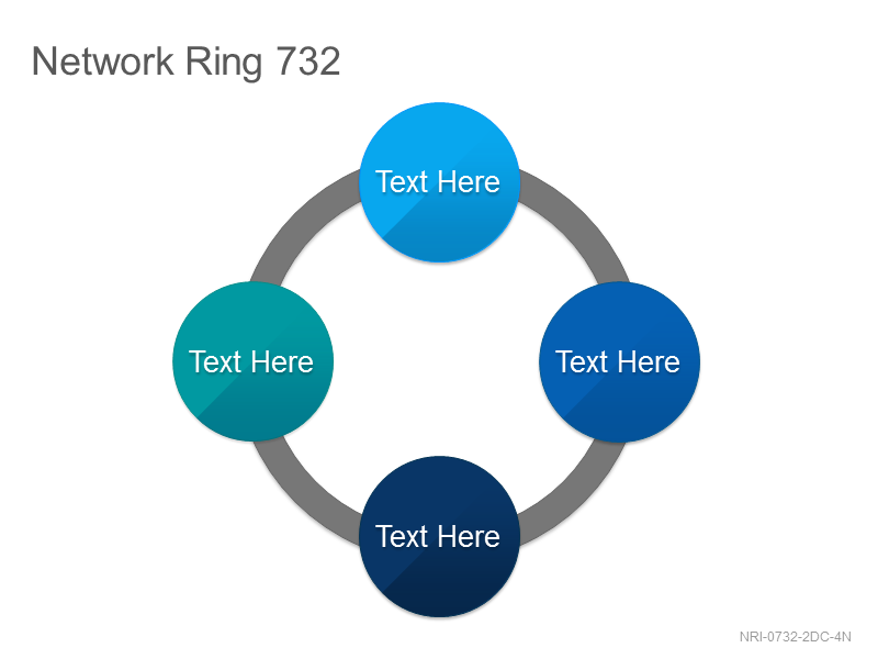 Network Ring 732