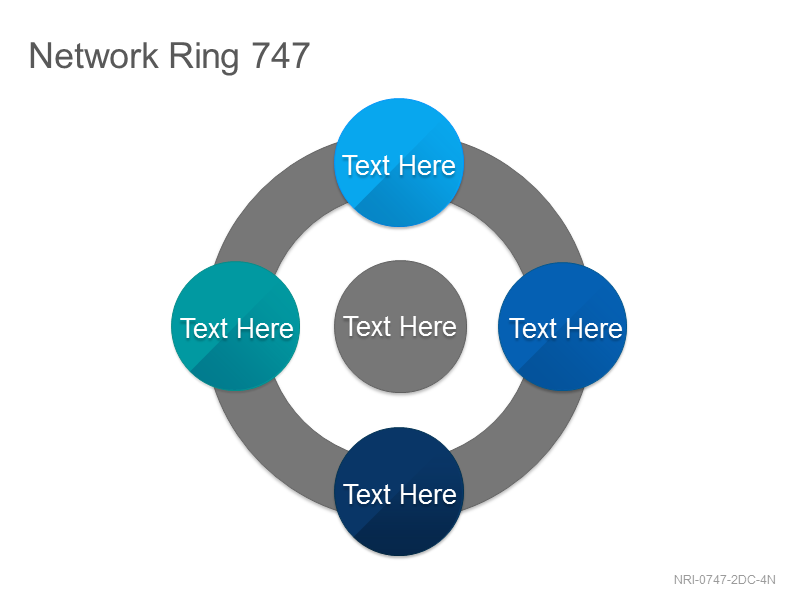 Network Ring 747