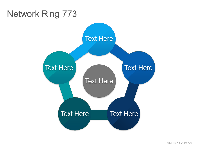 Network Ring 773