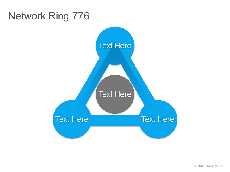 Network Ring 776